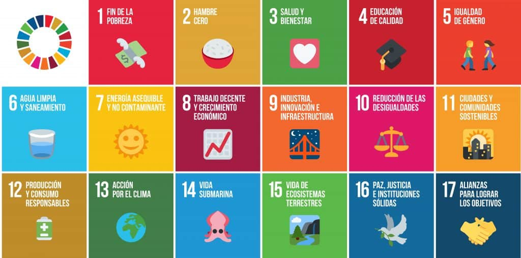 ODS 2030 universidad